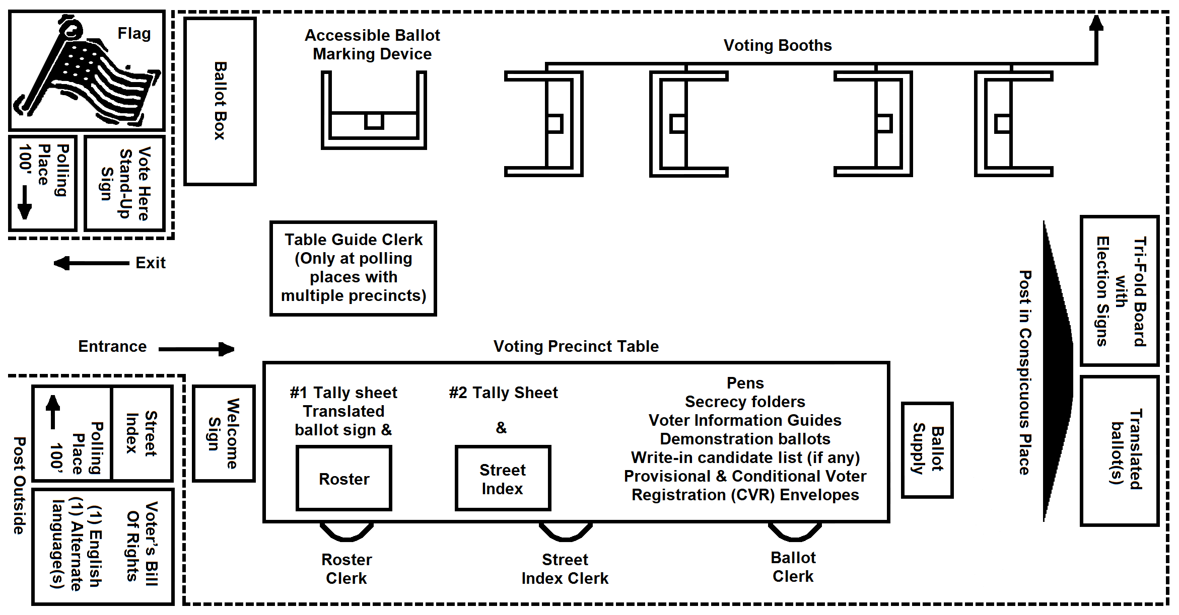 County of Marin - Elections - Poll Worker Training Manual