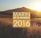2016 Marin at a Glance